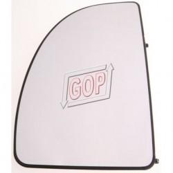 GOP-10805