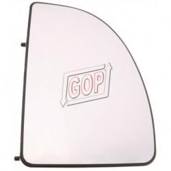 GOP-10808