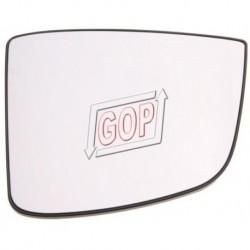 GOP-10810